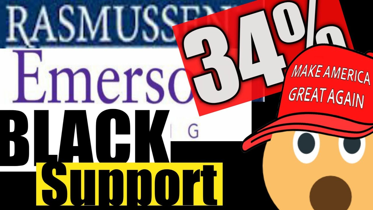 Trump Black support is 34%!!! – Two POLLS