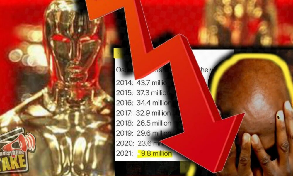 Oscar Ratings Crater, Hit Another RECORD Low!!